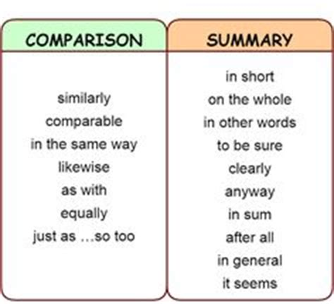 Connective words and phrases for essay